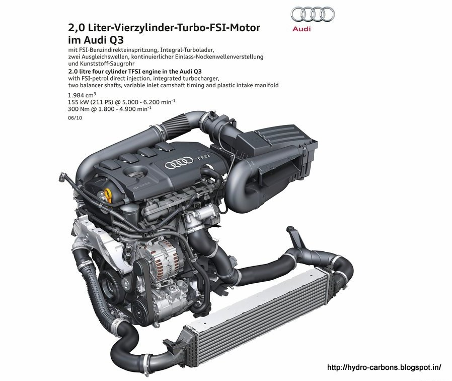 audi q engine diagram audi wiring diagrams online